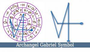 Archangel Gabriel Symbol