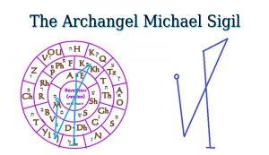 Archangel Michael Sigil